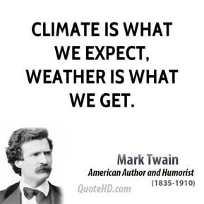 Climate is what we expect, weather is what we get.