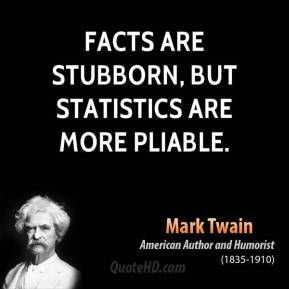 Facts are stubborn, but statistics are more pliable.