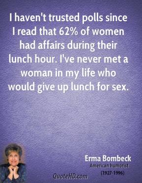 I haven't trusted polls since I read that 62% of women had affairs during their lunch hour. I've never met a woman in my life who would give up lunch for sex.