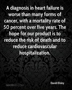 David Elsley - A diagnosis in heart failure is worse than many forms of cancer, with a mortality rate of 50 percent over five years. The hope for our product is to reduce the risk of death and to reduce cardiovascular hospitalization.
