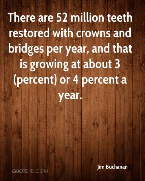 Jim Buchanan  - There are 52 million teeth restored with crowns and bridges per year, and that is growing at about 3 (percent) or 4 percent a year.