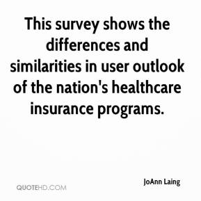 JoAnn Laing  - This survey shows the differences and similarities in user outlook of the nation's healthcare insurance programs.