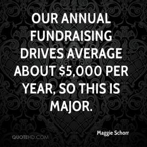 Maggie Schorr  - Our annual fundraising drives average about $5,000 per year, so this is major.