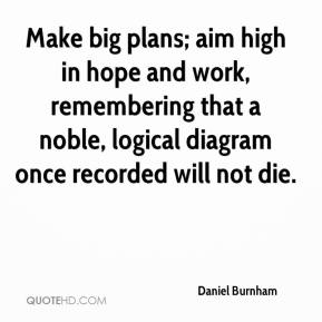 Daniel Burnham - Make big plans; aim high in hope and work, remembering that a noble, logical diagram once recorded will not die.