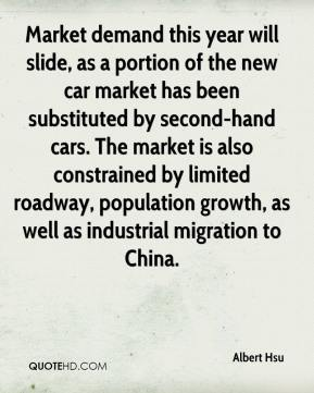 Albert Hsu - Market demand this year will slide, as a portion of the new car market has been substituted by second-hand cars. The market is also constrained by limited roadway, population growth, as well as industrial migration to China.