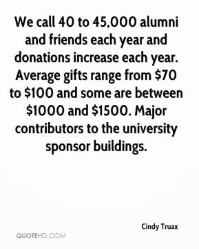 Cindy Truax - We call 40 to 45,000 alumni and friends each year and donations increase each year. Average gifts range from $70 to $100 and some are between $1000 and $1500. Major contributors to the university sponsor buildings.