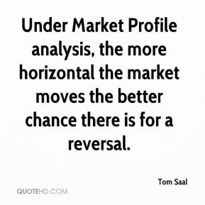 Tom Saal  - Under Market Profile analysis, the more horizontal the market moves the better chance there is for a reversal.