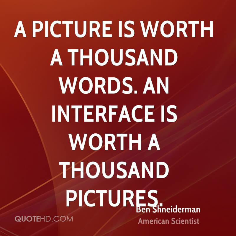A picture is worth a thousand words. An interface is worth a thousand pictures.
