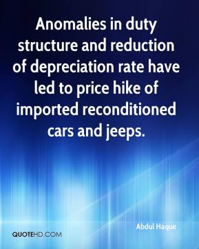 Abdul Haque - Anomalies in duty structure and reduction of depreciation rate have led to price hike of imported reconditioned cars and jeeps.