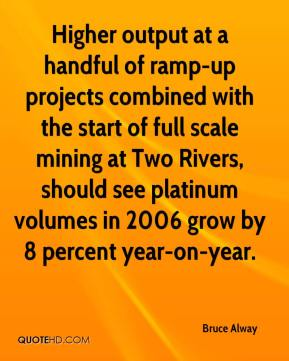 Bruce Alway - Higher output at a handful of ramp-up projects combined with the start of full scale mining at Two Rivers, should see platinum volumes in 2006 grow by 8 percent year-on-year.