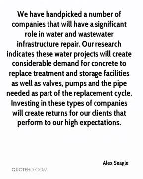 Alex Seagle - We have handpicked a number of companies that will have a significant role in water and wastewater infrastructure repair. Our research indicates these water projects will create considerable demand for concrete to replace treatment and storage facilities as well as valves, pumps and the pipe needed as part of the replacement cycle. Investing in these types of companies will create returns for our clients that perform to our high expectations.