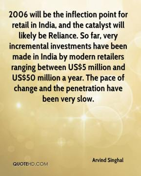 Arvind Singhal - 2006 will be the inflection point for retail in India, and the catalyst will likely be Reliance. So far, very incremental investments have been made in India by modern retailers ranging between US$5 million and US$50 million a year. The pace of change and the penetration have been very slow.