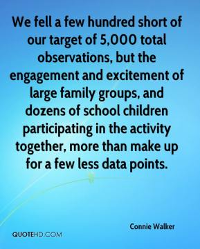 Connie Walker - We fell a few hundred short of our target of 5,000 total observations, but the engagement and excitement of large family groups, and dozens of school children participating in the activity together, more than make up for a few less data points.