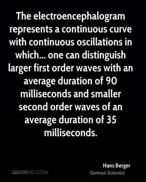 Hans Berger - The electroencephalogram represents a continuous curve with continuous oscillations in which... one can distinguish larger first order waves with an average duration of 90 milliseconds and smaller second order waves of an average duration of 35 milliseconds.