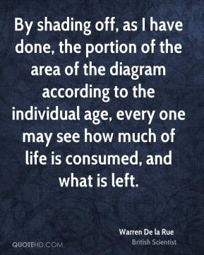 Warren De la Rue - By shading off, as I have done, the portion of the area of the diagram according to the individual age, every one may see how much of life is consumed, and what is left.