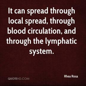 Rhea Rosa  - It can spread through local spread, through blood circulation, and through the lymphatic system.