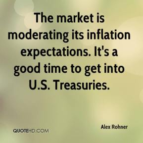 Alex Rohner - The market is moderating its inflation expectations. It's a good time to get into U.S. Treasuries.