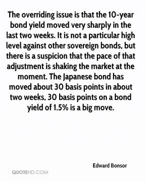 Edward Bonsor - The overriding issue is that the 10-year bond yield moved very sharply in the last two weeks. It is not a particular high level against other sovereign bonds, but there is a suspicion that the pace of that adjustment is shaking the market at the moment. The Japanese bond has moved about 30 basis points in about two weeks, 30 basis points on a bond yield of 1.5% is a big move.