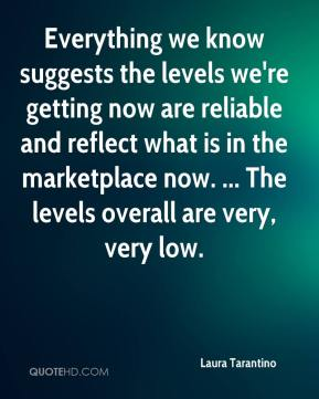 Laura Tarantino  - Everything we know suggests the levels we're getting now are reliable and reflect what is in the marketplace now. ... The levels overall are very, very low.