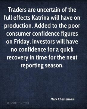 Mark Chesterman  - Traders are uncertain of the full effects Katrina will have on production. Added to the poor consumer confidence figures on Friday, investors will have no confidence for a quick recovery in time for the next reporting season.