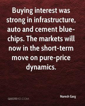 Naresh Garg  - Buying interest was strong in infrastructure, auto and cement blue-chips. The markets will now in the short-term move on pure-price dynamics.