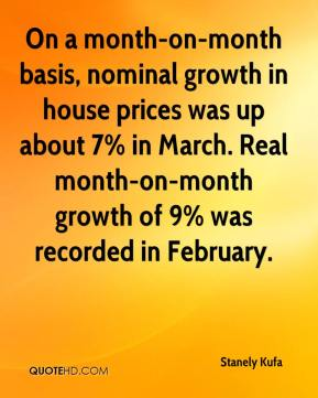 On a month-on-month basis, nominal growth in house prices was up about 7% in March. Real month-on-month growth of 9% was recorded in February.