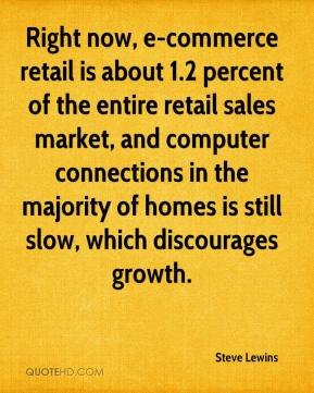 Steve Lewins  - Right now, e-commerce retail is about 1.2 percent of the entire retail sales market, and computer connections in the majority of homes is still slow, which discourages growth.