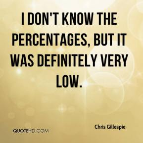 Chris Gillespie - I don't know the percentages, but it was definitely very low.