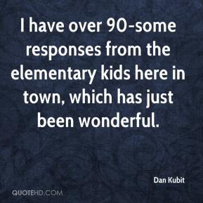 Dan Kubit - I have over 90-some responses from the elementary kids here in town, which has just been wonderful.