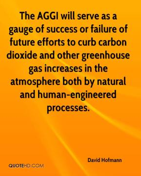 David Hofmann - The AGGI will serve as a gauge of success or failure of future efforts to curb carbon dioxide and other greenhouse gas increases in the atmosphere both by natural and human-engineered processes.