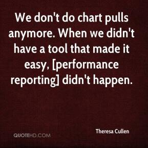 Theresa Cullen  - We don't do chart pulls anymore. When we didn't have a tool that made it easy, [performance reporting] didn't happen.