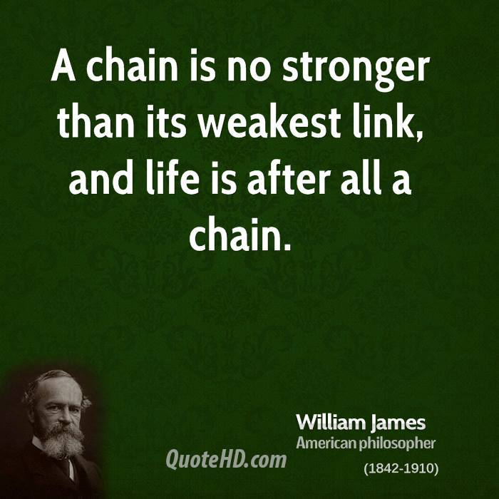 a chain is as strong as its weakest link 2010-11-27 how to measure the size of a chain  a chain is only as strong as its weakest link  by creating an account you agree to the hunker.