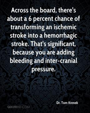 Dr. Tom Krenek - Across the board, there's about a 6 percent chance of transforming an ischemic stroke into a hemorrhagic stroke. That's significant, because you are adding bleeding and inter-cranial pressure.