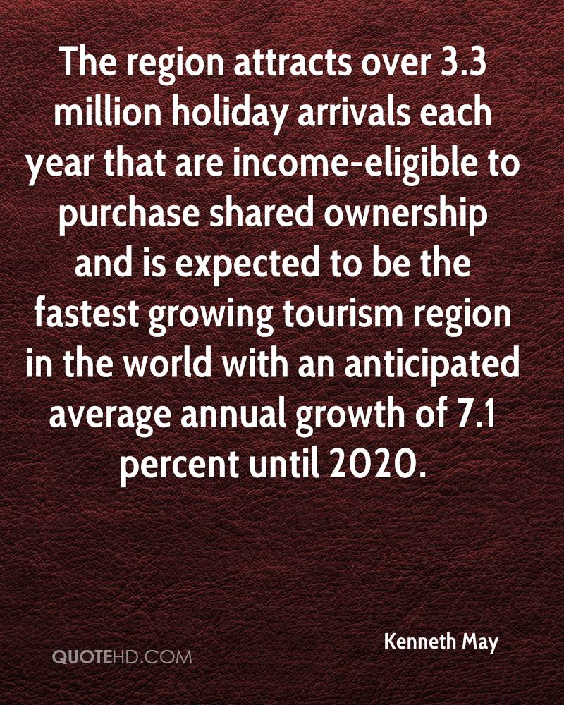 The region attracts over 3.3 million holiday arrivals each year that are income-eligible to purchase shared ownership and is expected to be the fastest growing tourism region in the world with an anticipated average annual growth of 7.1 percent until 2020.
