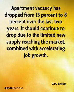 Apartment vacancy has dropped from 13 percent to 8 percent over the last two years. It should continue to drop due to the limited new supply reaching the market, combined with accelerating job growth.