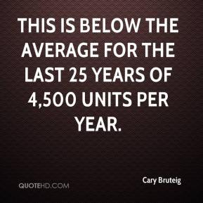 Cary Bruteig - This is below the average for the last 25 years of 4,500 units per year.