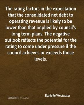 Danielle Westwater - The rating factors in the expectation that the consolidated net debt to operating revenue is likely to be lower than that implied by council's long term plans. The negative outlook reflects the potential for the rating to come under pressure if the council achieves or exceeds those levels.