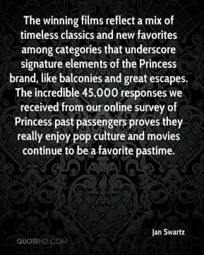 The winning films reflect a mix of timeless classics and new favorites among categories that underscore signature elements of the Princess brand, like balconies and great escapes. The incredible 45,000 responses we received from our online survey of Princess past passengers proves they really enjoy pop culture and movies continue to be a favorite pastime.