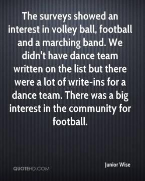 Junior Wise  - The surveys showed an interest in volley ball, football and a marching band. We didn't have dance team written on the list but there were a lot of write-ins for a dance team. There was a big interest in the community for football.