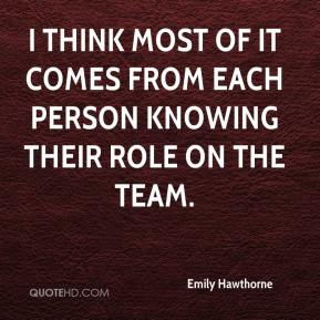 I think most of it comes from each person knowing their role on the team.