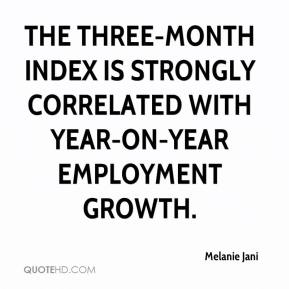 The three-month index is strongly correlated with year-on-year employment growth.