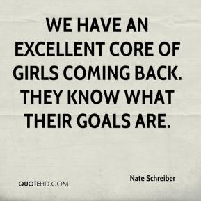 Nate Schreiber  - We have an excellent core of girls coming back. They know what their goals are.