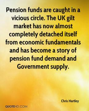 Chris Hartley - Pension funds are caught in a vicious circle. The UK gilt market has now almost completely detached itself from economic fundamentals and has become a story of pension fund demand and Government supply.
