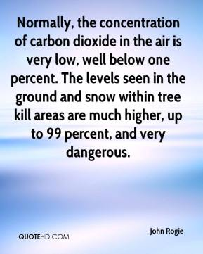 John Rogie  - Normally, the concentration of carbon dioxide in the air is very low, well below one percent. The levels seen in the ground and snow within tree kill areas are much higher, up to 99 percent, and very dangerous.