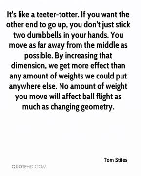 Tom Stites  - It's like a teeter-totter. If you want the other end to go up, you don't just stick two dumbbells in your hands. You move as far away from the middle as possible. By increasing that dimension, we get more effect than any amount of weights we could put anywhere else. No amount of weight you move will affect ball flight as much as changing geometry.
