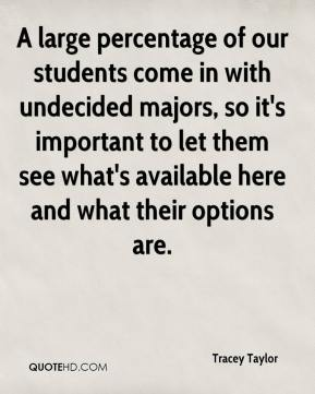 Tracey Taylor  - A large percentage of our students come in with undecided majors, so it's important to let them see what's available here and what their options are.