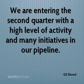 Gil Shwed - We are entering the second quarter with a high level of activity and many initiatives in our pipeline.