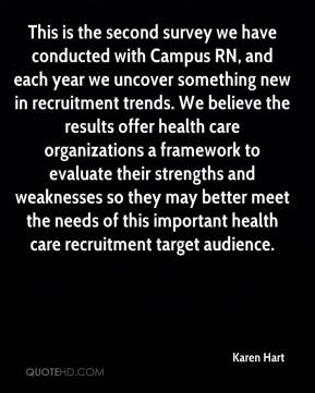 Karen Hart  - This is the second survey we have conducted with Campus RN, and each year we uncover something new in recruitment trends. We believe the results offer health care organizations a framework to evaluate their strengths and weaknesses so they may better meet the needs of this important health care recruitment target audience.