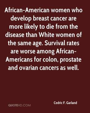 Cedric F. Garland - African-American women who develop breast cancer are more likely to die from the disease than White women of the same age. Survival rates are worse among African-Americans for colon, prostate and ovarian cancers as well.