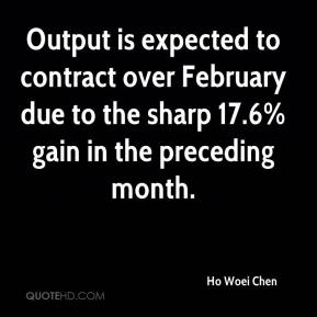 Ho Woei Chen - Output is expected to contract over February due to the sharp 17.6% gain in the preceding month.